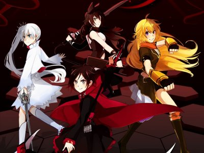 Dessins animés : RWBY (Ruby, Weiss, Blake, Yang)
